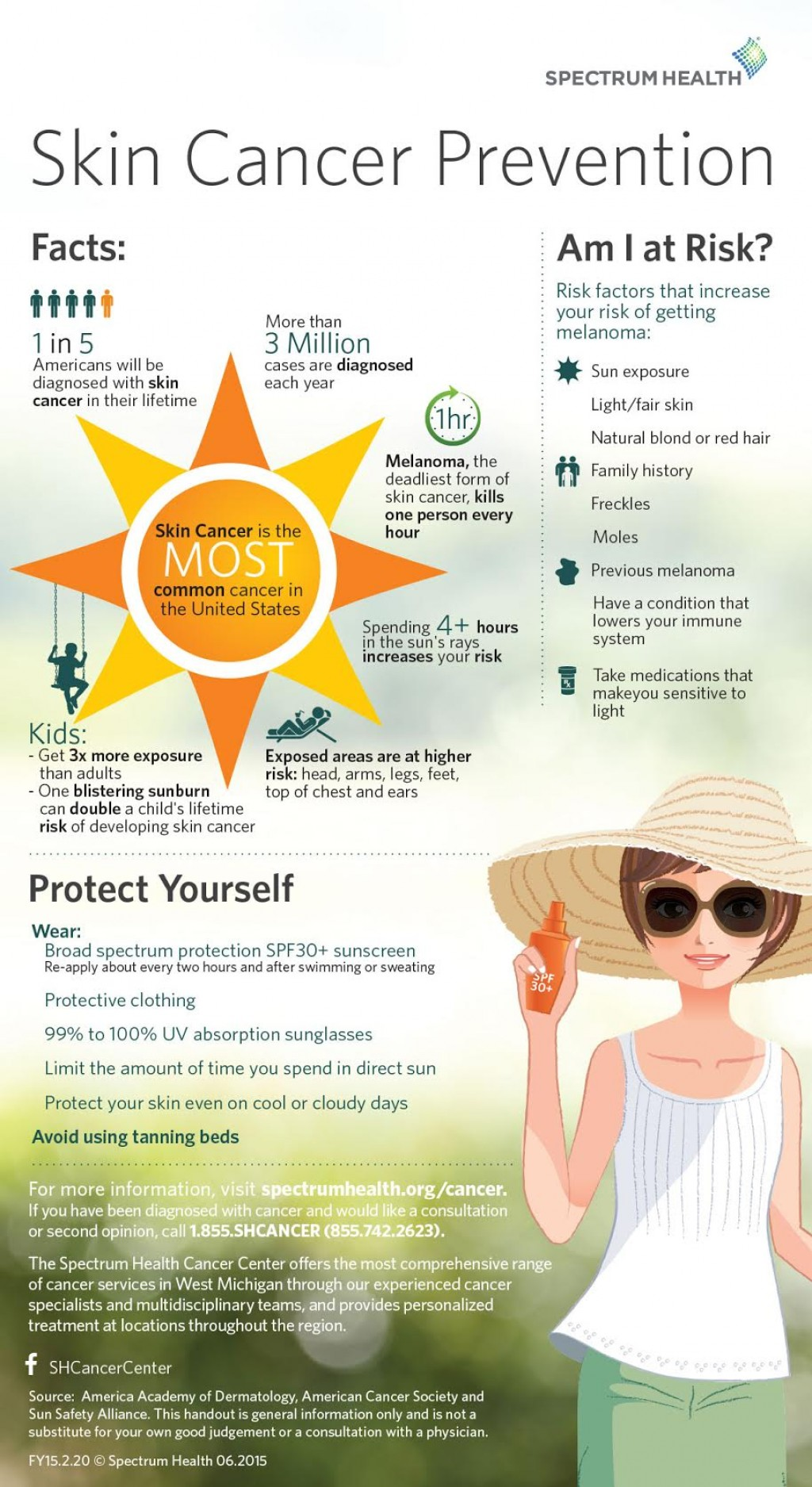 Limiting Exposure To Sun Can Prevent Skin Cancer The Famuan